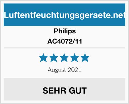 Philips AC4072/11 Test